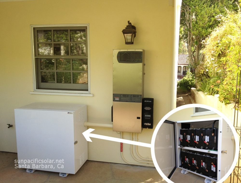 A residential battery backup system for critical loads only.