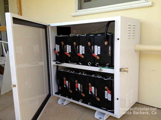 Residential battery backup system for critical loads.
